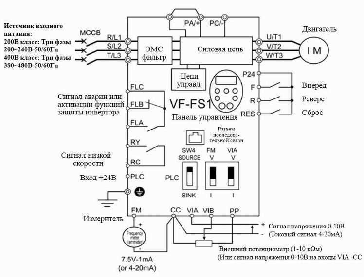 Схема электрических соединений преобразователя частоты TOSHIBA VF-FS1.